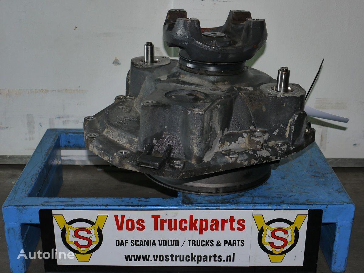 cutie de viteze pentru SCANIA PLAN. DEEL GR(S) camion