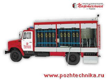 ZIL AGT-1 Avtomobil gazovogo tusheniya    mașină de pompieri